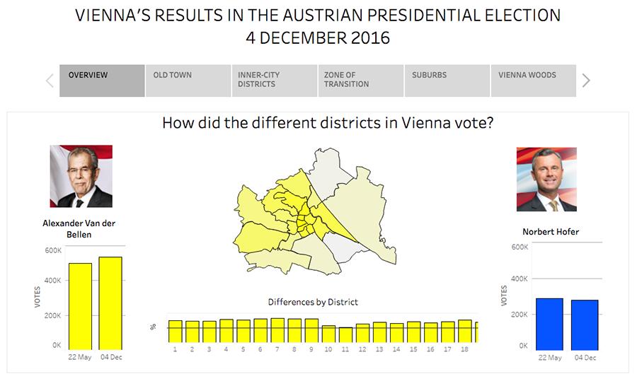 Divided-Vienna
